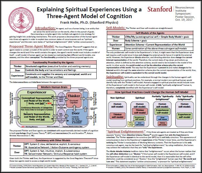 Resources | spiritualityexplained.com